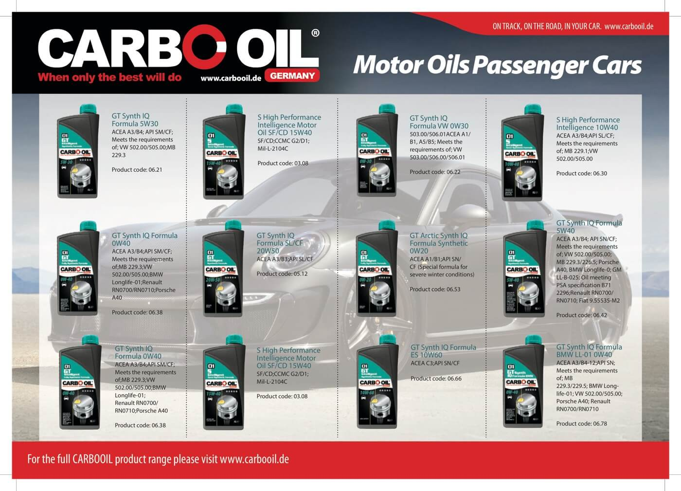 The Carbo-Oil advantage A4 page 2