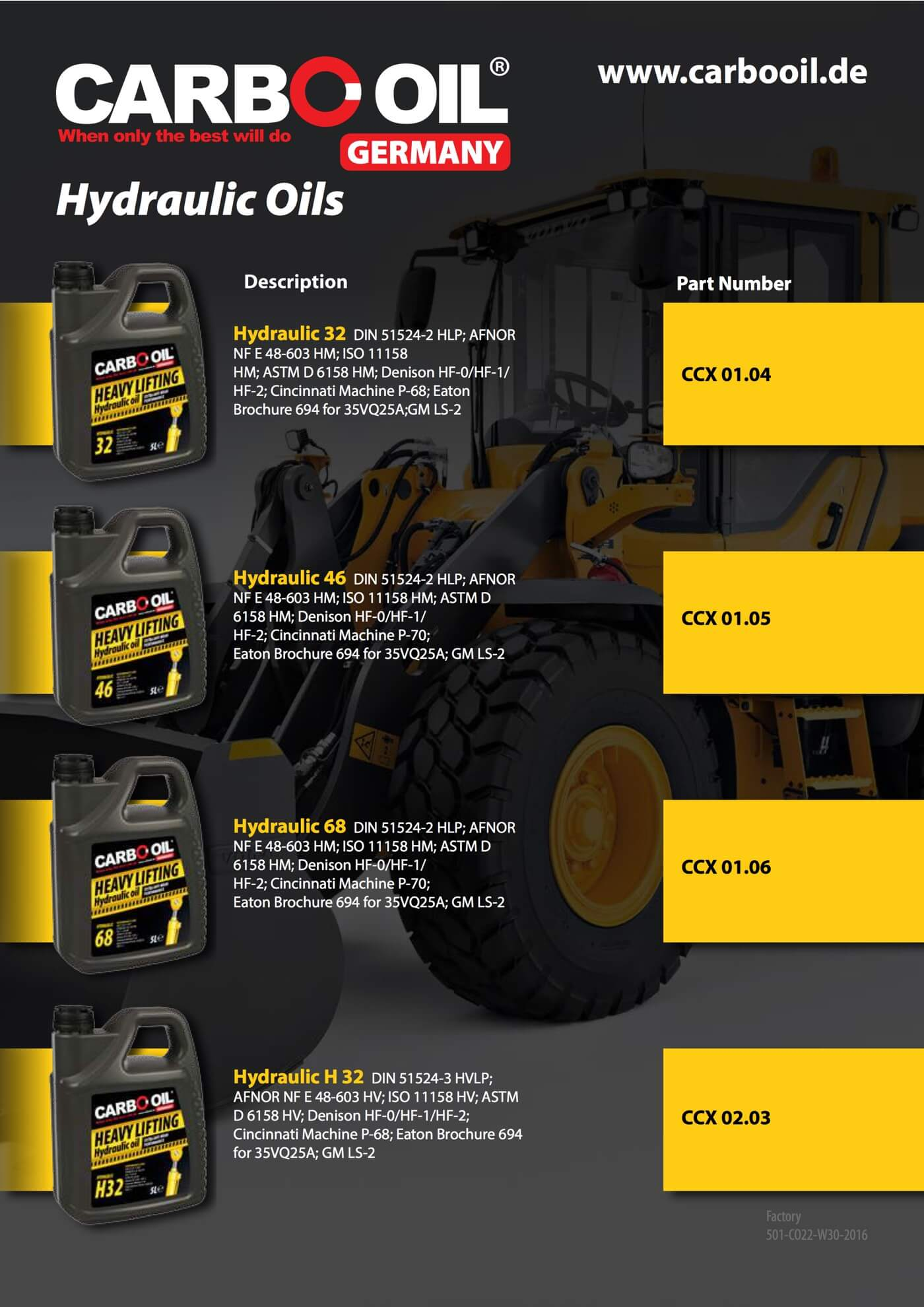 Carbooil Hydraulics page 1